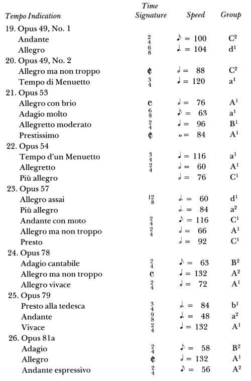 vol25id165