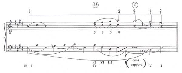 vol32id75