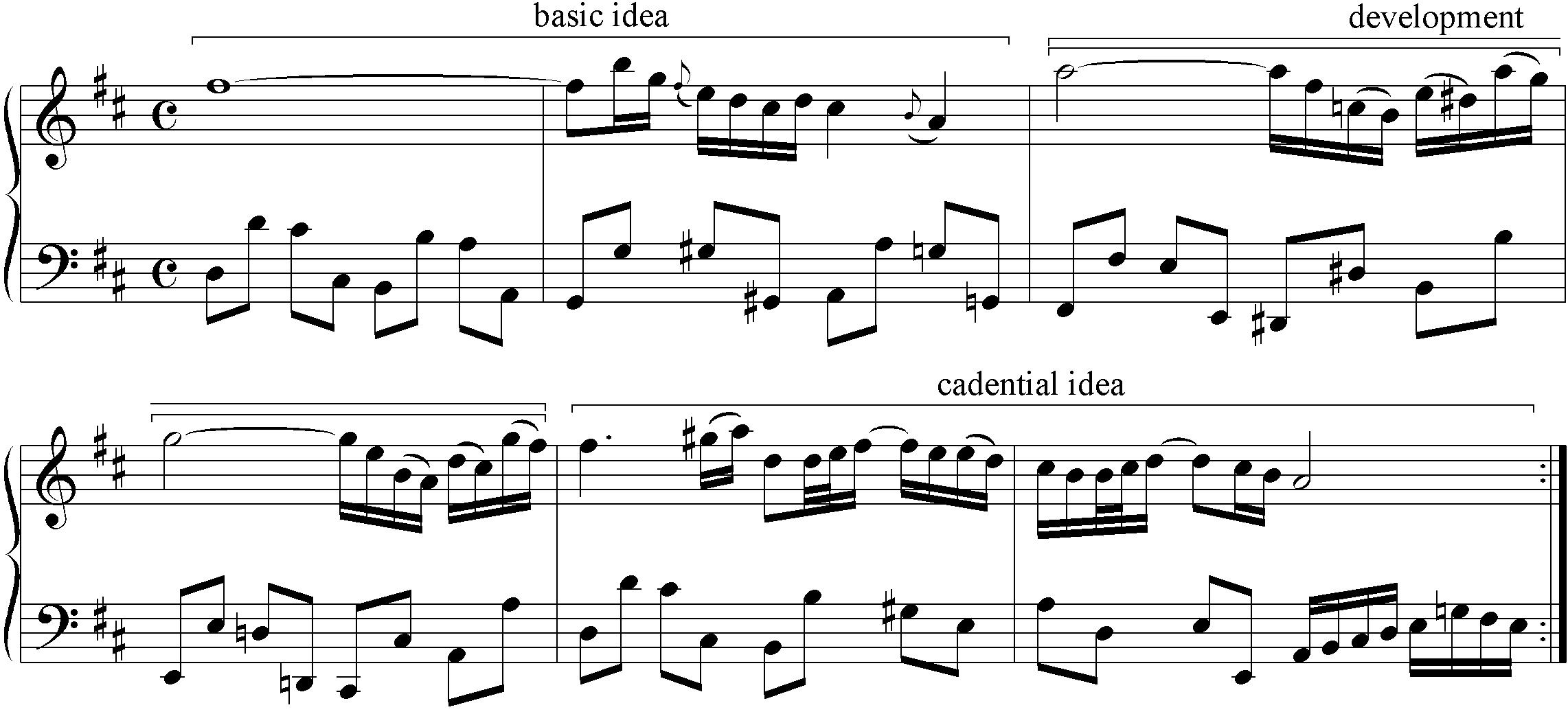 A Taxonomy of Sentence Structures - College Music Symposium