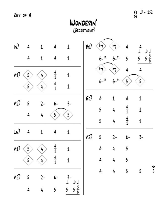 Example 1: A Nashville number chart created in Microsoft Word with Audio.